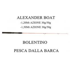 Canna Alexander Boat