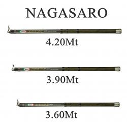 Canna Nagasaro